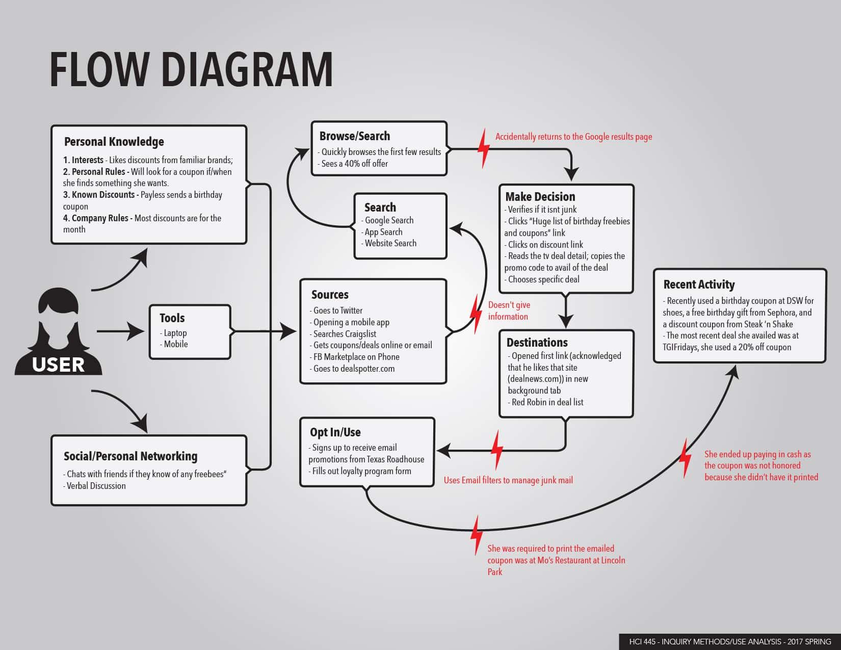 Outstanding Skema Cx3400 Ideas - Simple Wiring Diagram ...